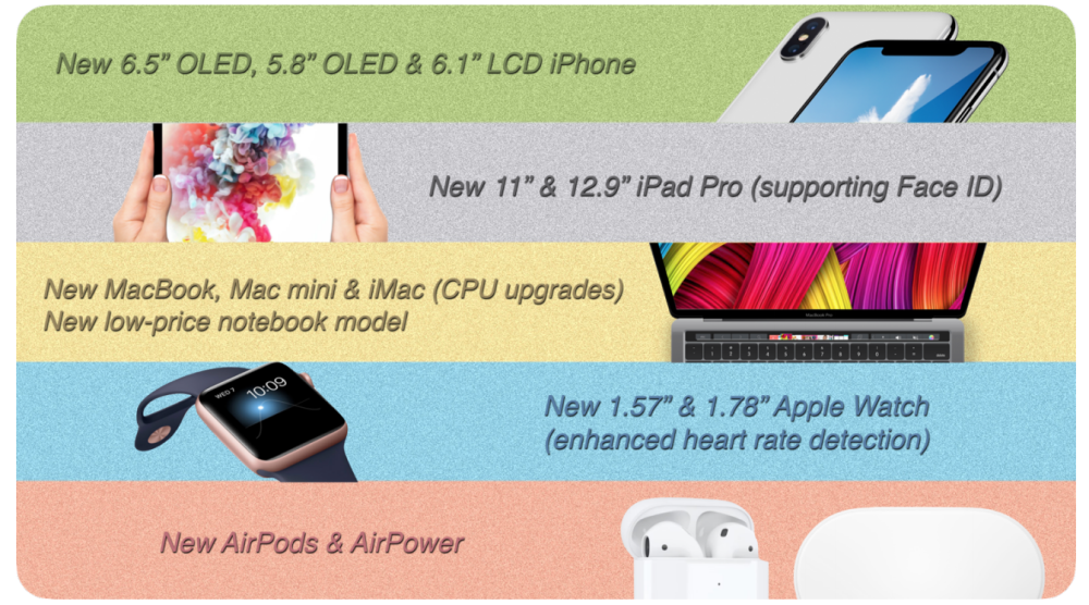 upgrade for sep mac apple