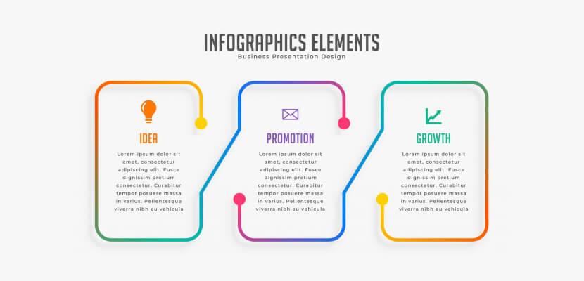 Free Modern Three Step Infographic Template by Freepik