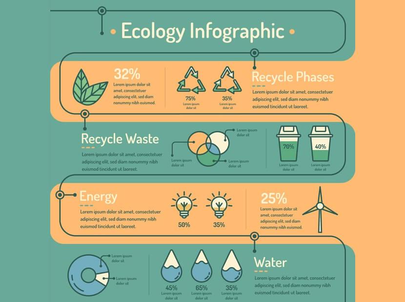 free flat design ecology infographic