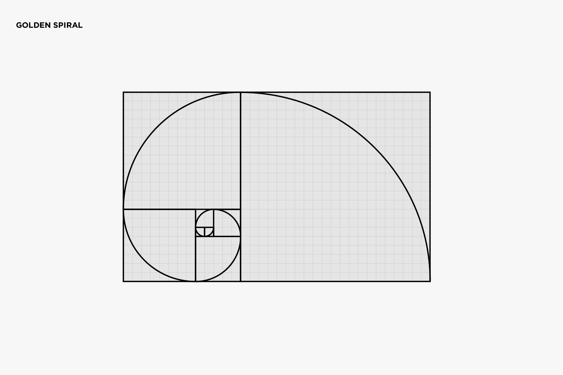 Using the golden ratio in logo design